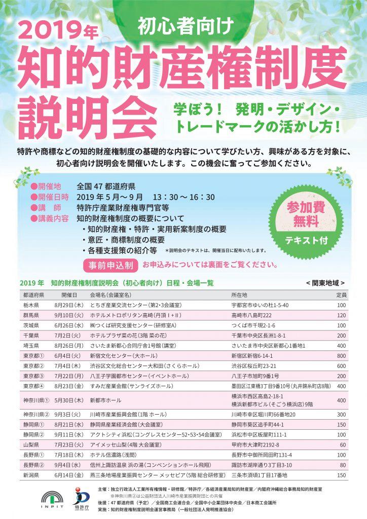 2019年知的財産権制度説明会(初心者向け)開催