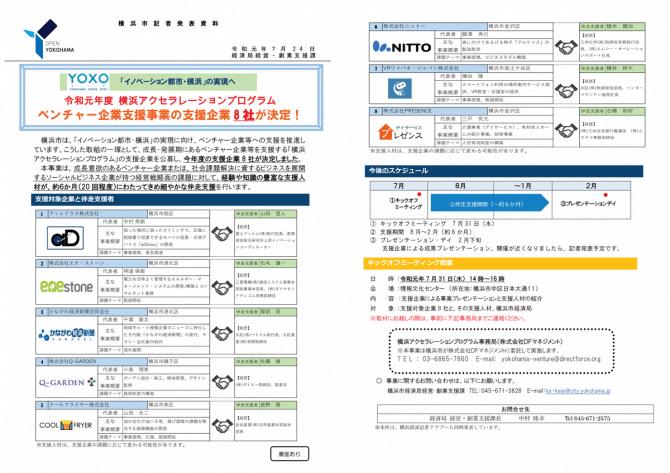 ベンチャー企業支援事業の支援企業8社が決定!【横浜アクセラレーションプログラム】