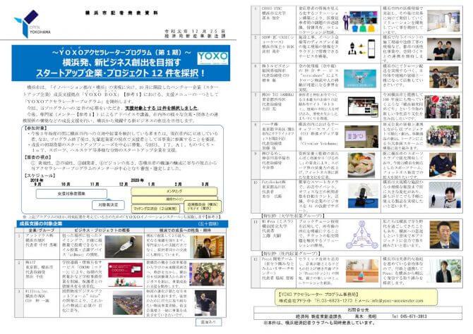 ~YOXOアクセラレータープログラム(第1期)~ 横浜発、新ビジネス創出を目指すスタートアップ企業・プロジェクト12件を採択!