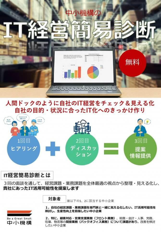【締切5/29】IT経営簡易診断