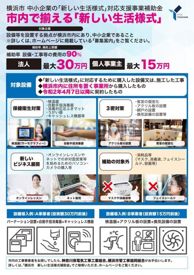【締切8/31】市内で揃える「新しい生活様式」【中小企業の「新しい生活様式」対応支援事業補助金】