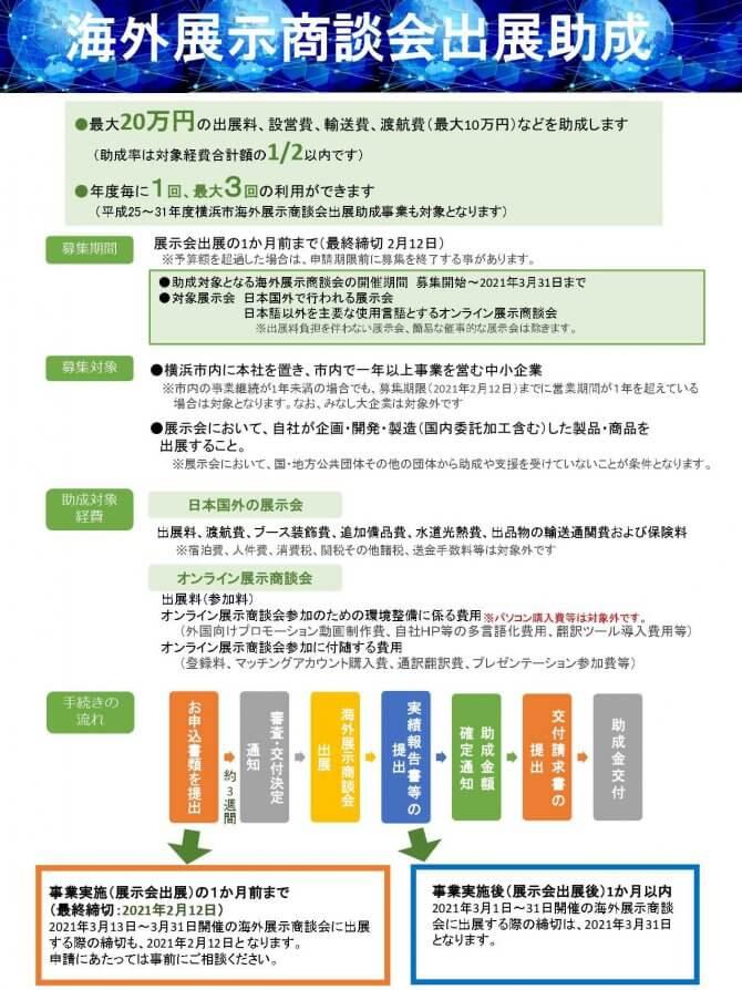 【締切2/12】海外展示商談会の出展費用や動画作成費用を最大20万円助成します